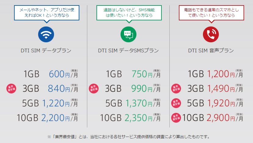 mobile-mvno-dtisim-otameshi-plan